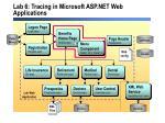 lab 6 tracing in microsoft asp net web applications