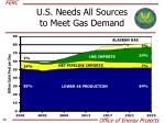 u s needs all sources to meet gas demand