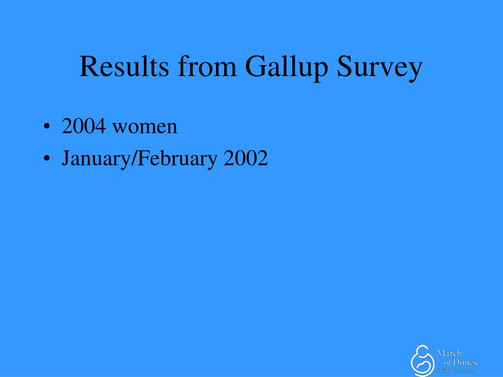 Results from gallup survey