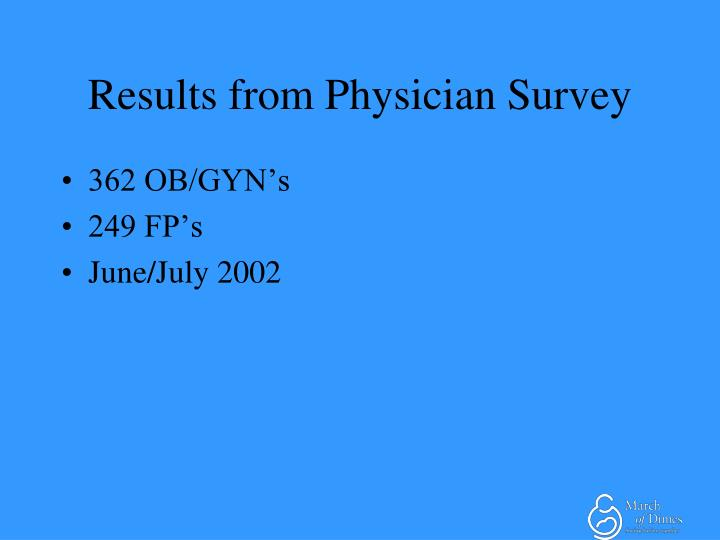 Results from Physician Survey