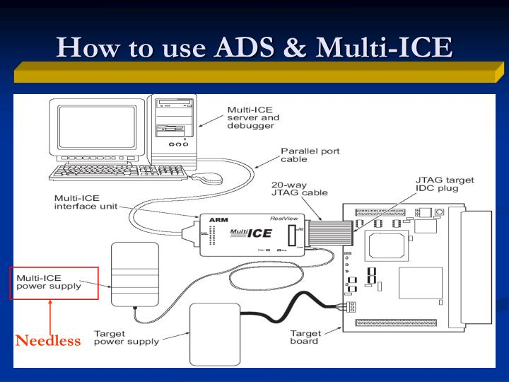 How to use ads multi ice1