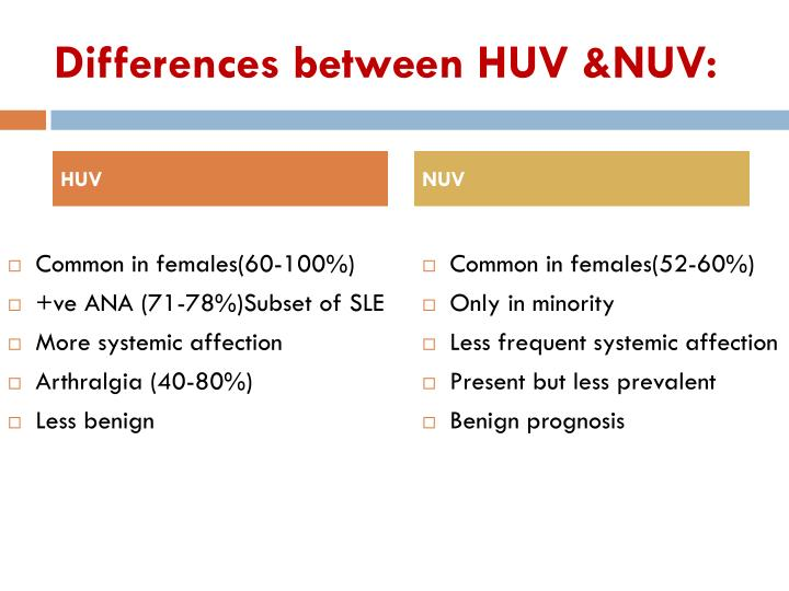Differences between HUV &NUV: