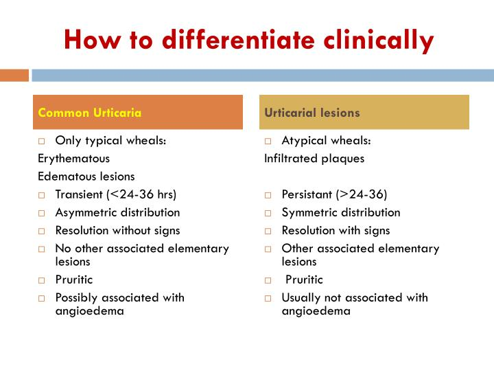 How to differentiate clinically