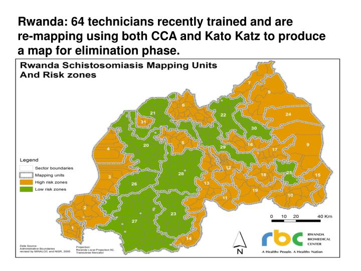 Rwanda: 64 technicians recently trained and are