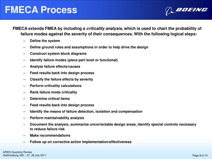 FMECA Process