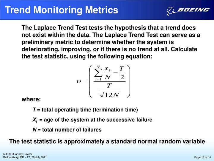 Trend Monitoring Metrics