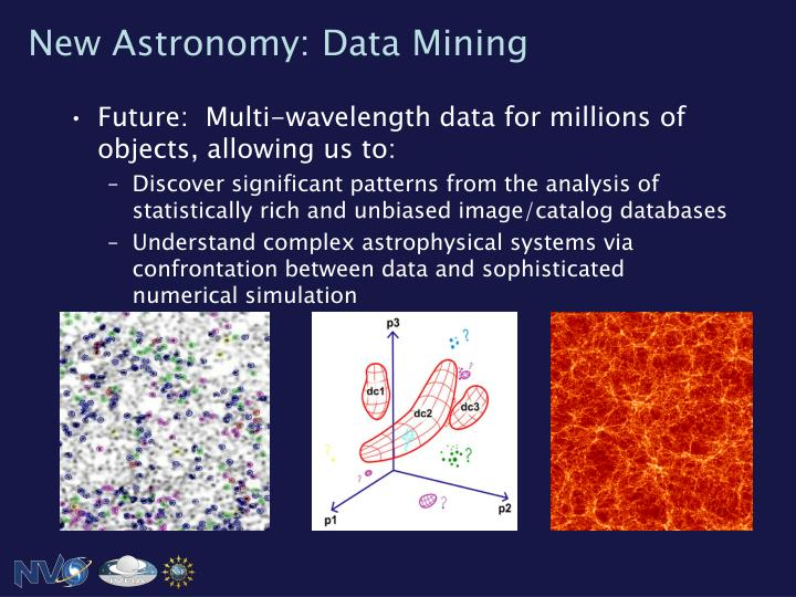 New Astronomy: Data Mining