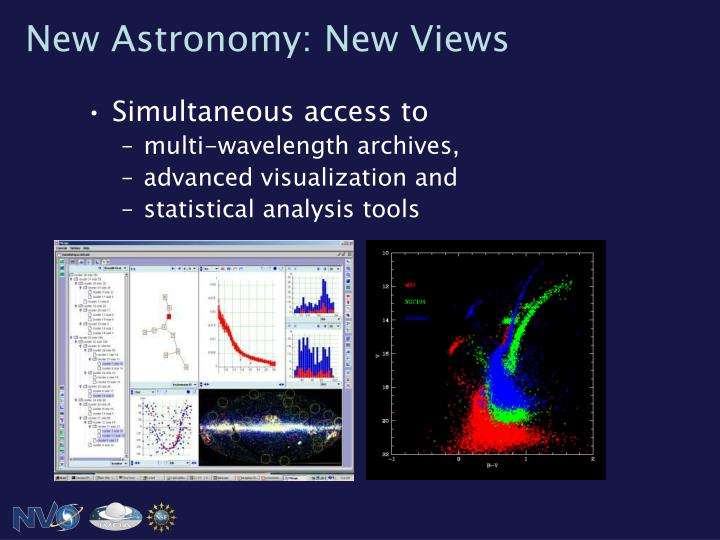 New Astronomy: New Views