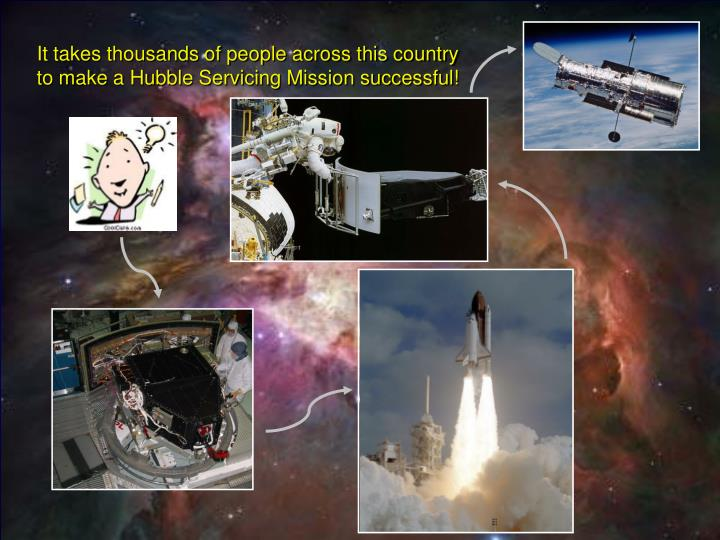 It takes thousands of people across this country to make a Hubble Servicing Mission successful!