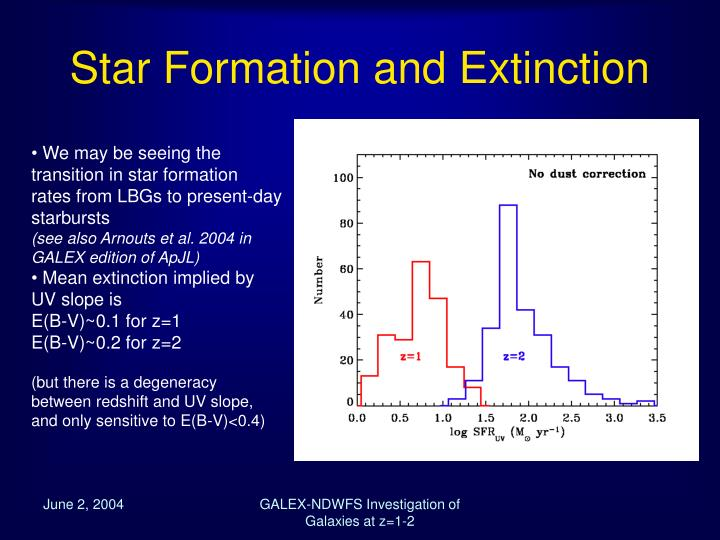 Star Formation and Extinction