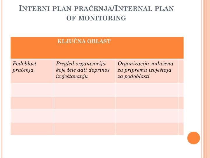 Interni plan pra