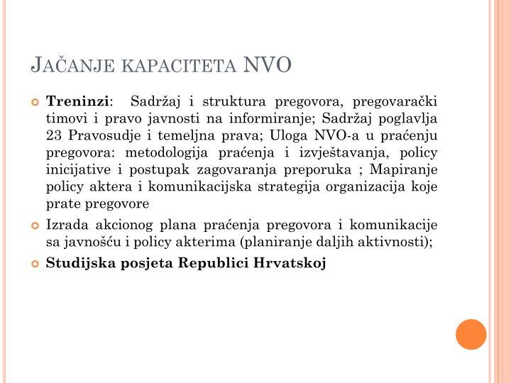 Jačanje kapaciteta NVO