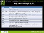 eoghan roe highlights