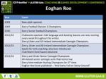 eoghan roe1