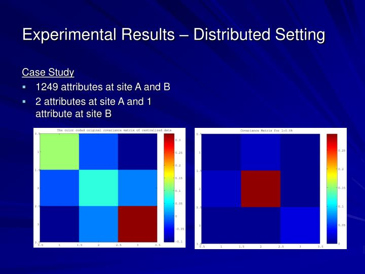 Experimental Results – Distributed Setting