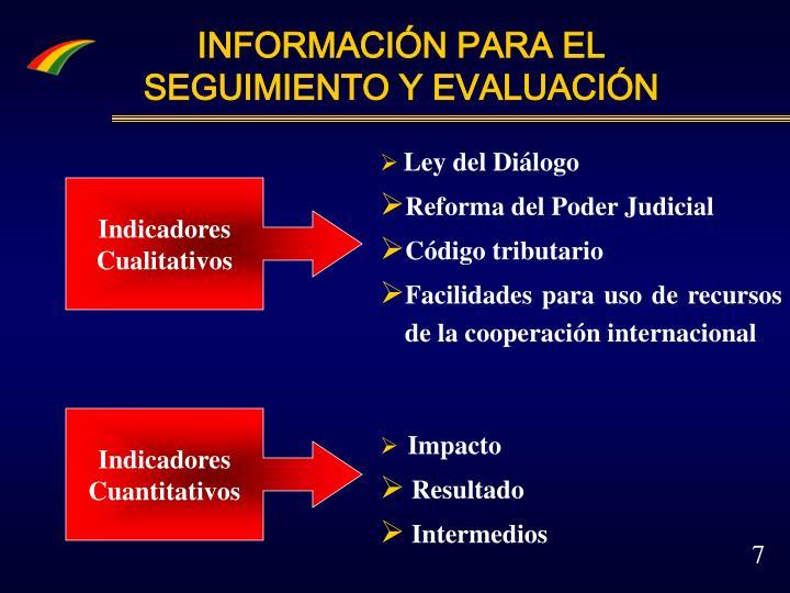 INFORMACIÓN PARA EL SEGUIMIENTO Y EVALUACIÓN