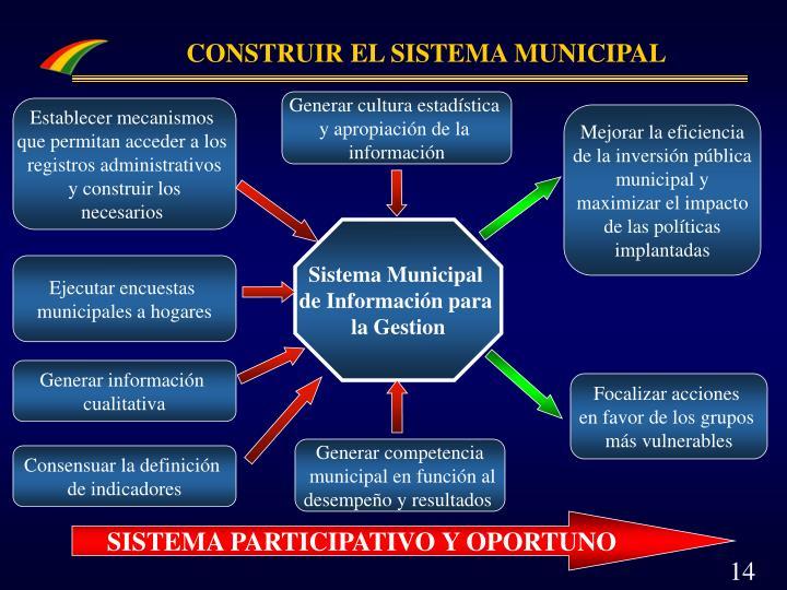 CONSTRUIR EL SISTEMA MUNICIPAL