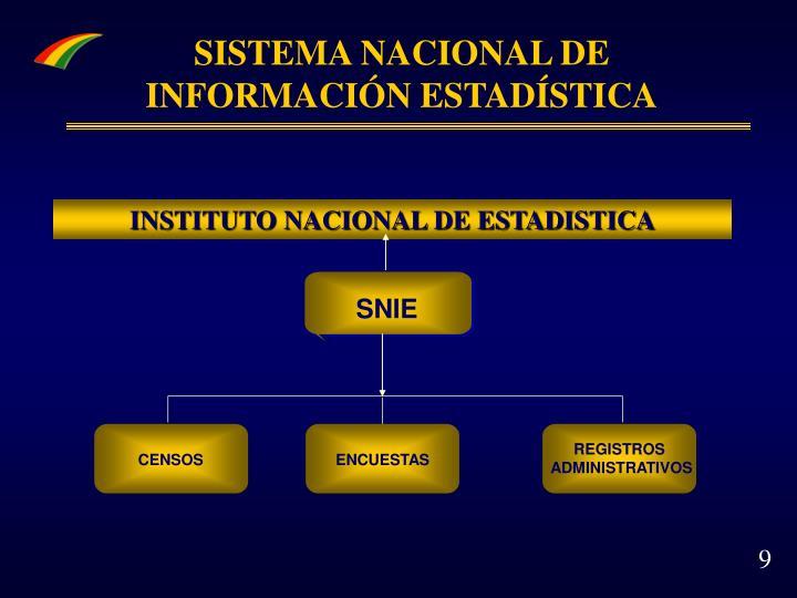 SISTEMA NACIONAL DE INFORMACIÓN ESTADÍSTICA