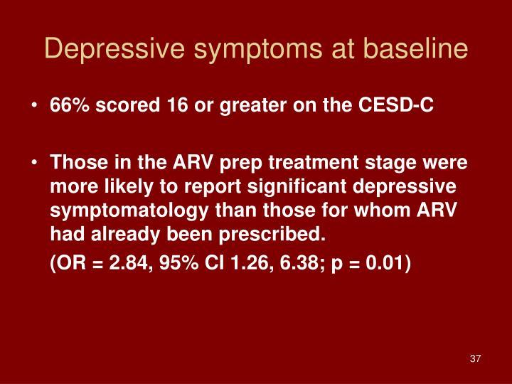 Depressive symptoms at baseline