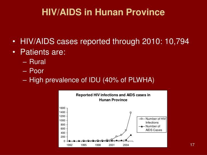 HIV/AIDS in Hunan Province