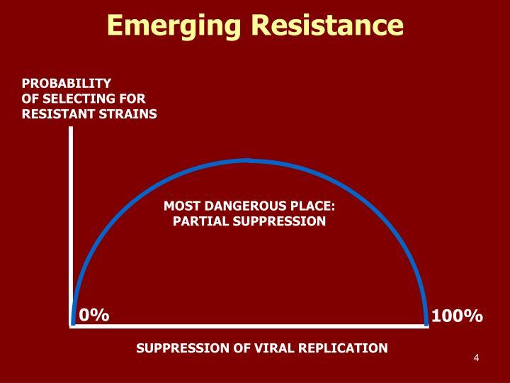 Emerging Resistance