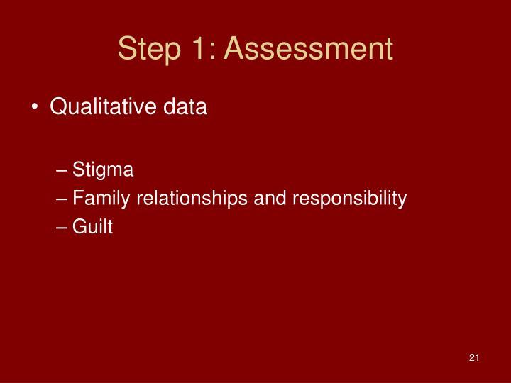 Step 1: Assessment