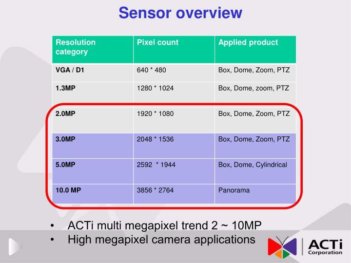 Sensor overview