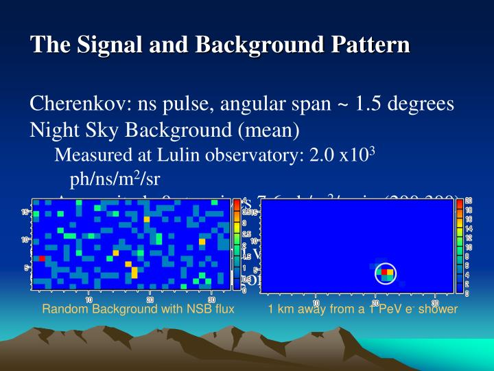 The Signal and Background Pattern