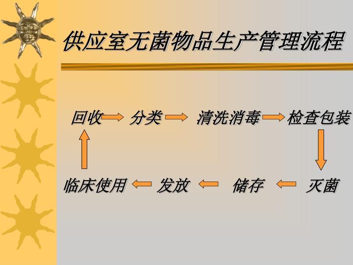 供应室无菌物品生产管理流程