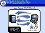 how does p3p work