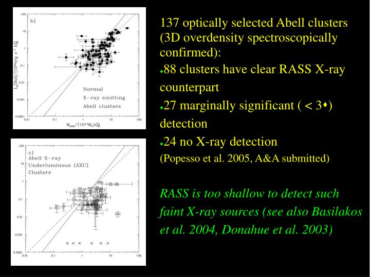 137 optically selected Abell clusters (3D overdensity spectroscopically confirmed):