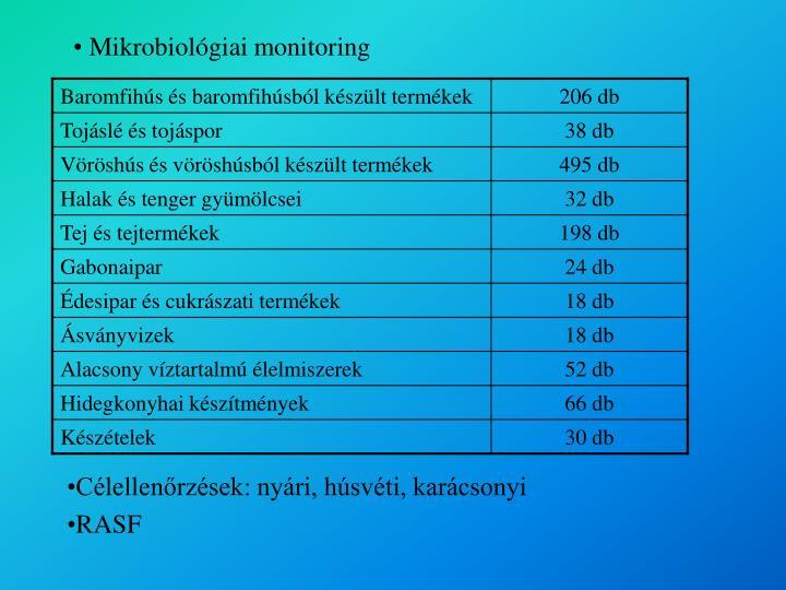 Mikrobiológiai monitoring