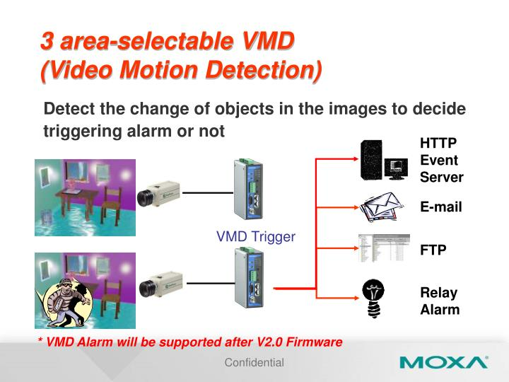3 area-selectable VMD