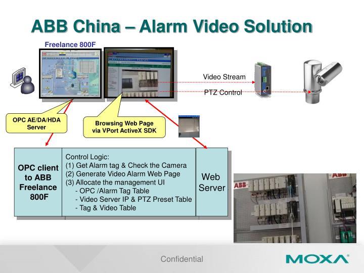 ABB China – Alarm Video Solution