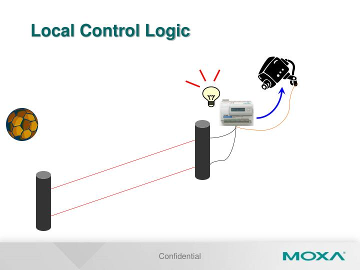 Local Control Logic