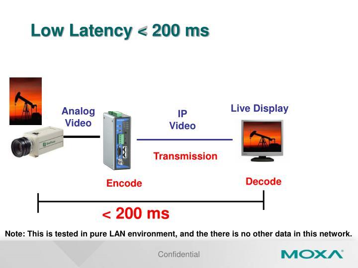 Low Latency < 200 ms
