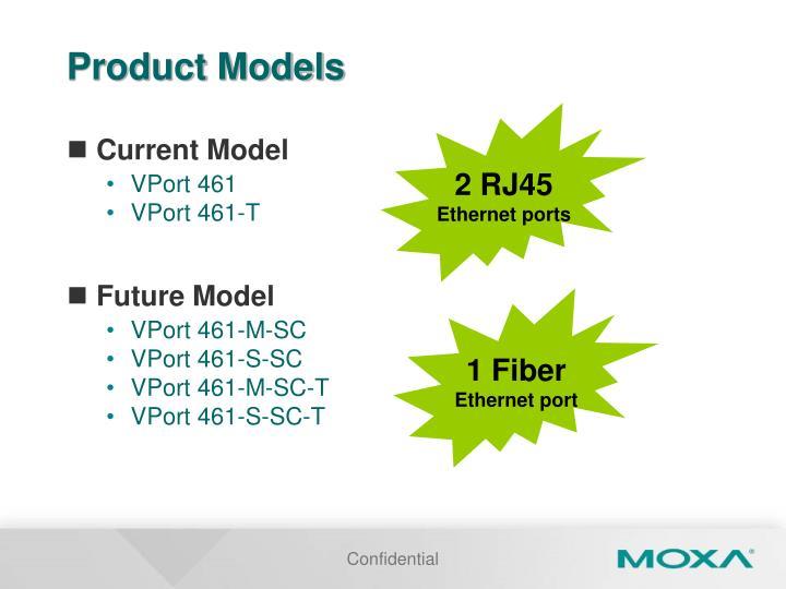 Product Models