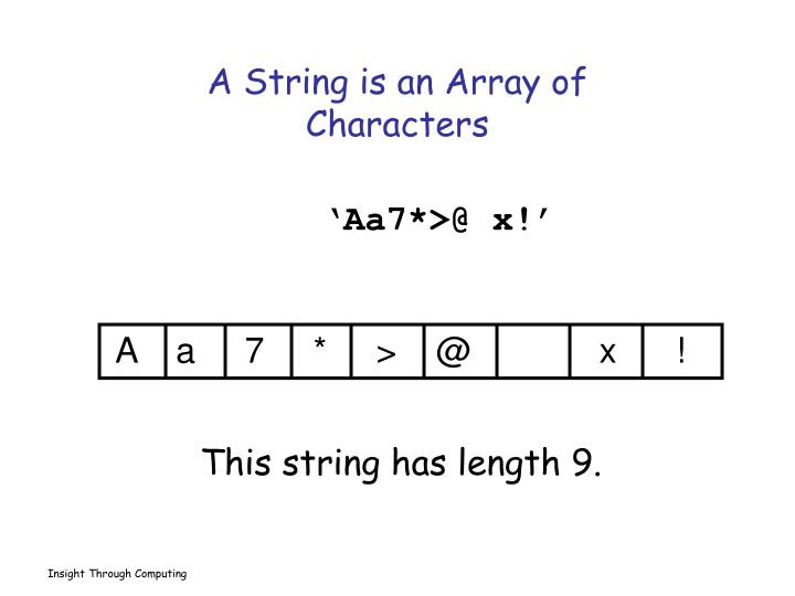 A string is an array of characters