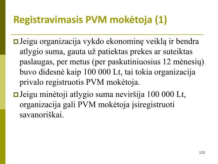 Registravimasis PVM mokėtoja (1)