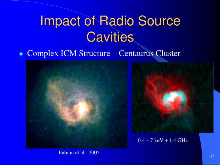 Impact of Radio Source Cavities