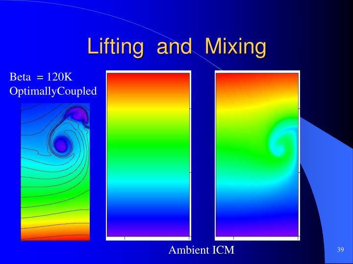 Lifting  and  Mixing