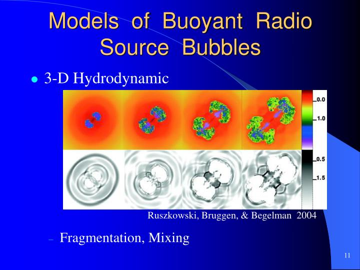 Models  of  Buoyant  Radio  Source  Bubbles