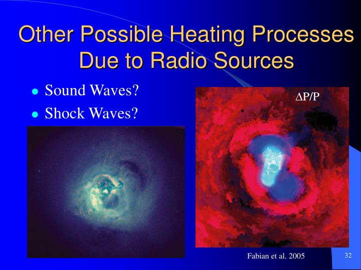 Other Possible Heating Processes  Due to Radio Sources