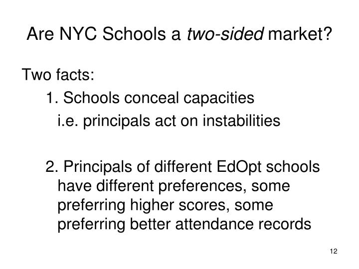 Are NYC Schools a