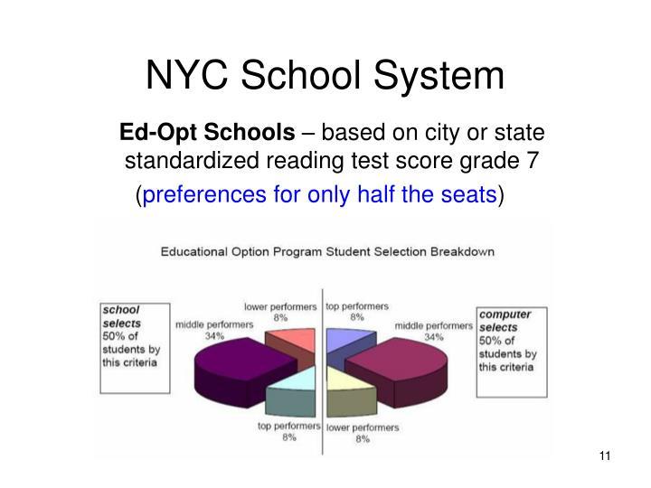NYC School System