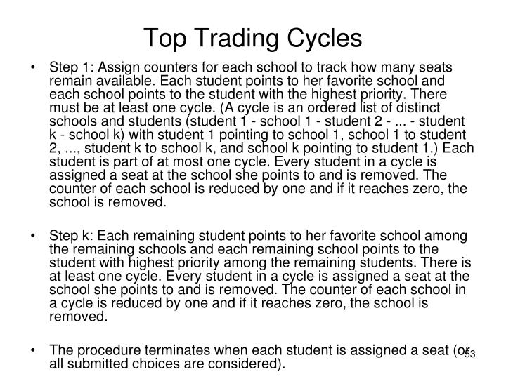 Top Trading Cycles