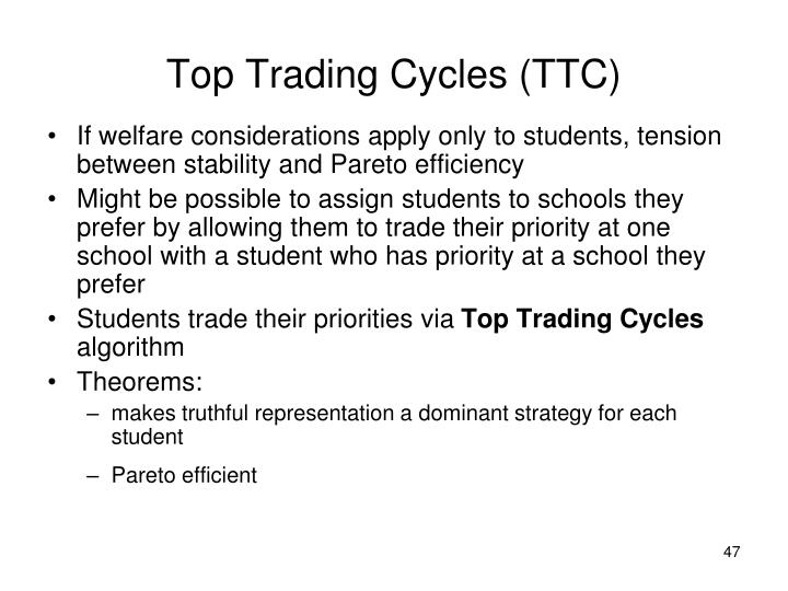 Top Trading Cycles (TTC)
