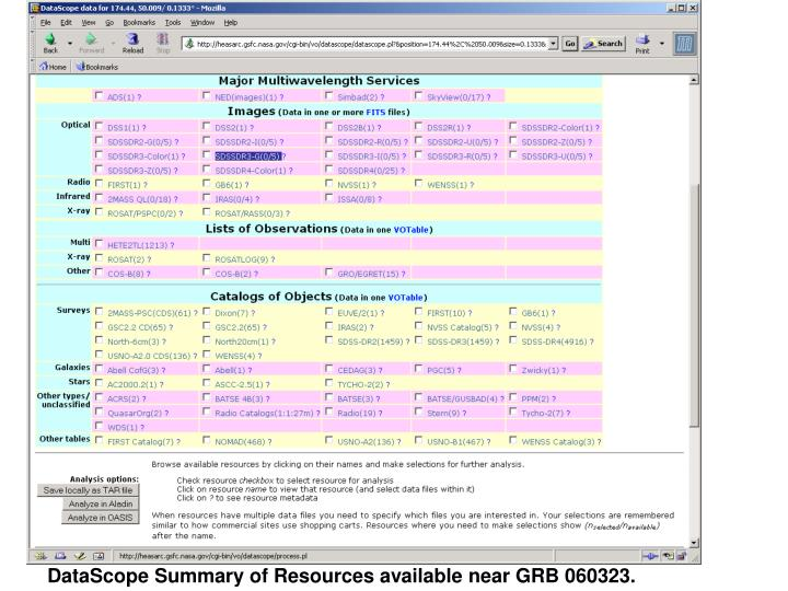 DataScope Summary of Resources available near GRB 060323.