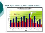 new york times vs wall street journal1