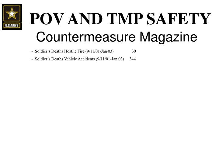 Countermeasure Magazine